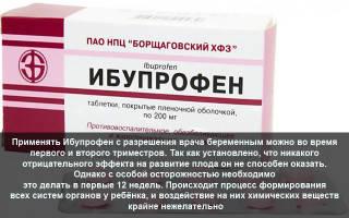 Можно ли лечить цистит цефазолином