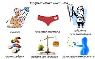 Цистит у женщин профилактика препараты