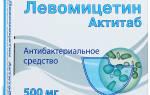 Левомицетин при цистите схема лечения