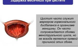 Цистит может повлиять на задержку месячных