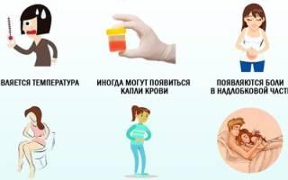 Как начинается цистит у женщин симптомы и лечение