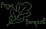 Лечение цистита травами и настойками