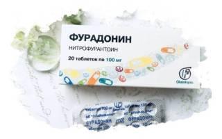 Современные препараты для лечения цистита у женщин