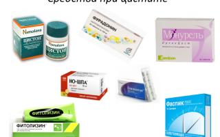 Таблетки от цистита на ранней стадии