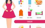 Фторхинолоны препараты для лечения цистита
