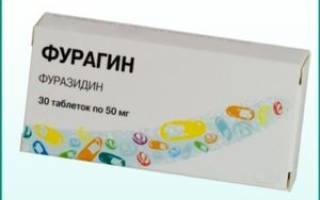Лекарства для лечения цистита фурагин