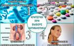 Цистит лечение у женщин препараты ципролет
