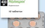 Нолицин для профилактики цистита отзывы