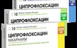 Ципрофлоксацин инструкция по применению таблетки при цистите
