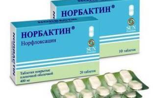 Норбактин отзывы при лечении цистита