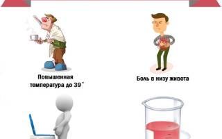 Можно ли пить алкоголь при хроническом цистите